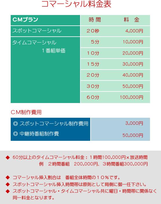 コマーシャル料金